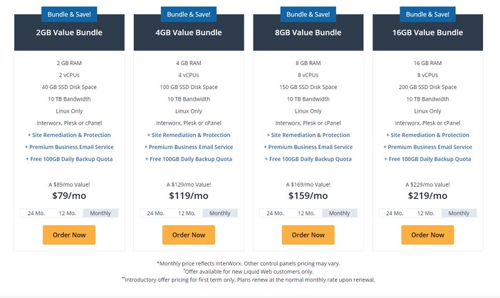 Liquid Web Managed VPS Hosting Pricing Others