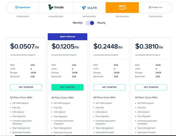 Cloudways Hosting AWS Pricing Plan