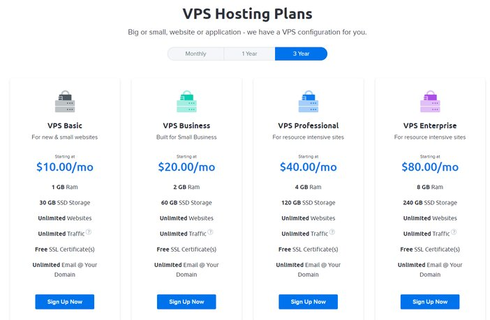 DreamHost VPS Hosting Pricing Plans