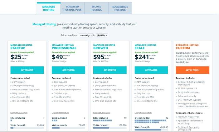 WP Engine Managed Hosting Pricing Plan