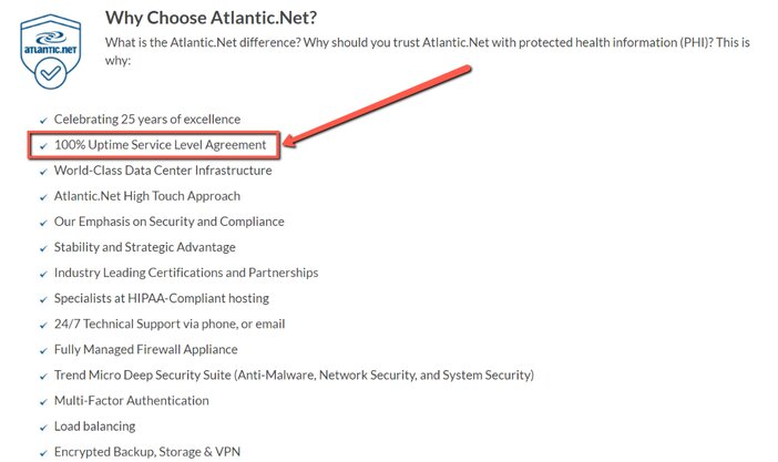Atlantic Web Hosting Uptime Guarantee