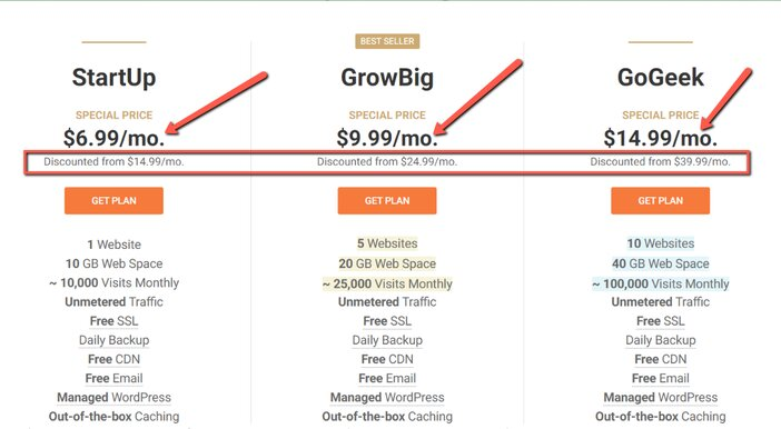 SiteGround Hosting Discounted Pricing