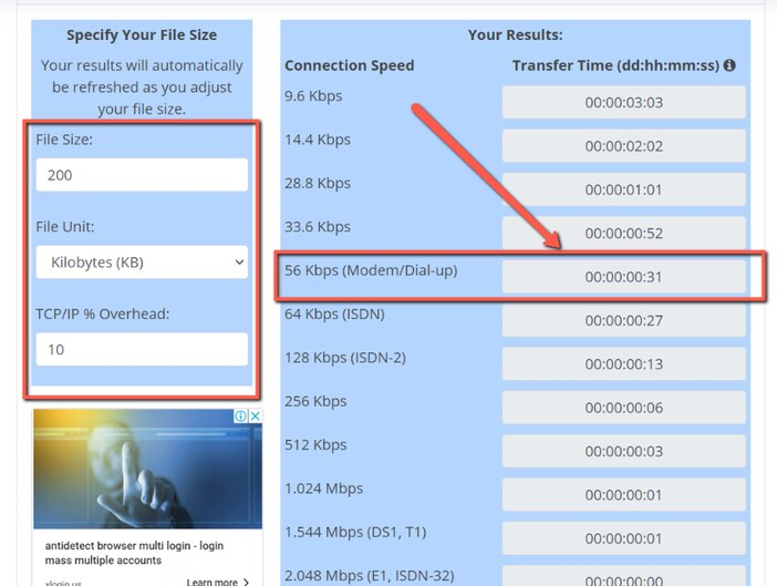 Website Page Load Time